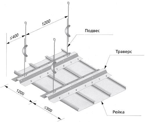 Монтаж реечного потолка -
