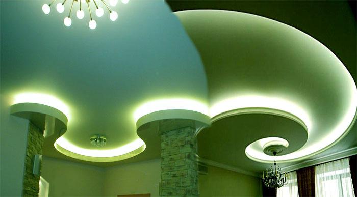 Как сделать криволинейные потолки