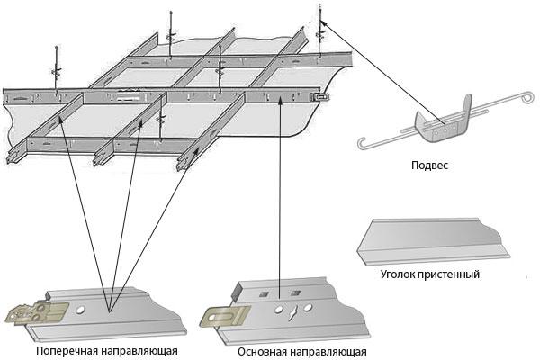 Как собрать подвесной потолок