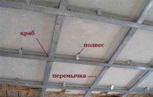 каркас для одноуровневого потолка