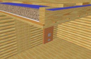 потолок бани в разрезе